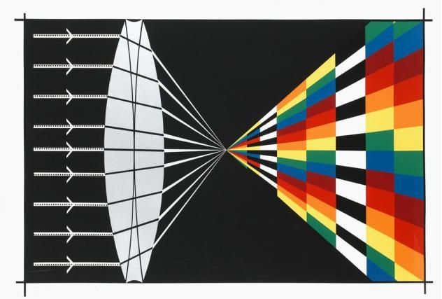 famous painting Refraction SIGNED of Allan D'arcangelo